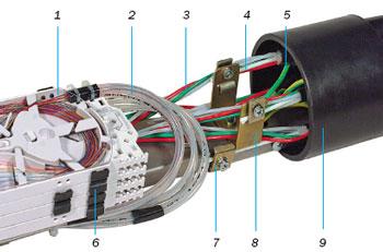 инструкция по монтажу оптической муфты - фото 8